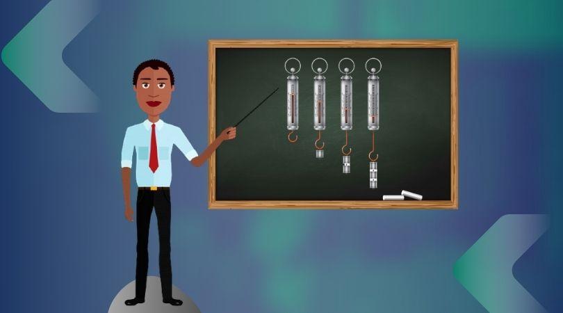 cómo funciona el dinamómetro?